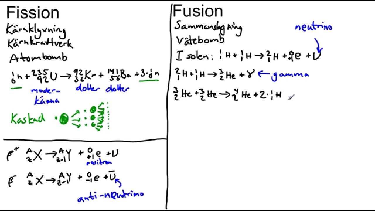 vad är en fusion