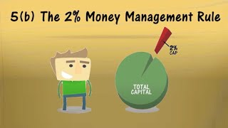 5(b) The 2% Money Management Rule | Making Your First Trade
