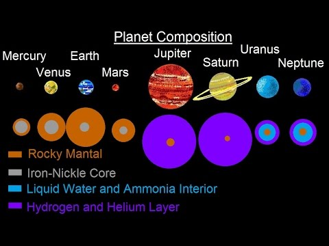 astronomical watch solar system youtube - photo #16
