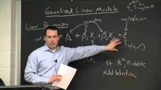 Analysis of Discrete Data Lesson 6 part 1: generalized linear models (GLMs) and logistic regression
