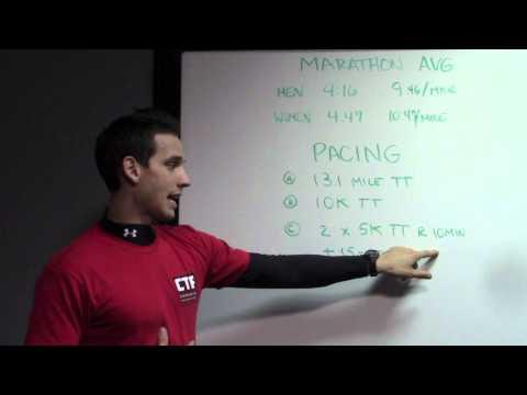 Marathon Training Tips Determining Race Day Pacing