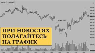 Торговля Во Время Новостей: Полагайтесь На График(, 2014-11-15T14:53:23.000Z)