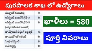 580 jobs in department of municipality || TSPSC recruitment for 580 jobs || job updates in telugu