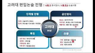[[편입논술] (고려대) 해제강의 & 모범답안] 해제강…