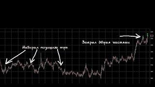 Интрига на рынке. РТС доллар/рубль. ждем движуху.