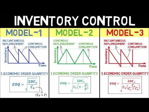 Shortcut Method - Inventory Control Models | ABC Analysis - [GATE/IES]