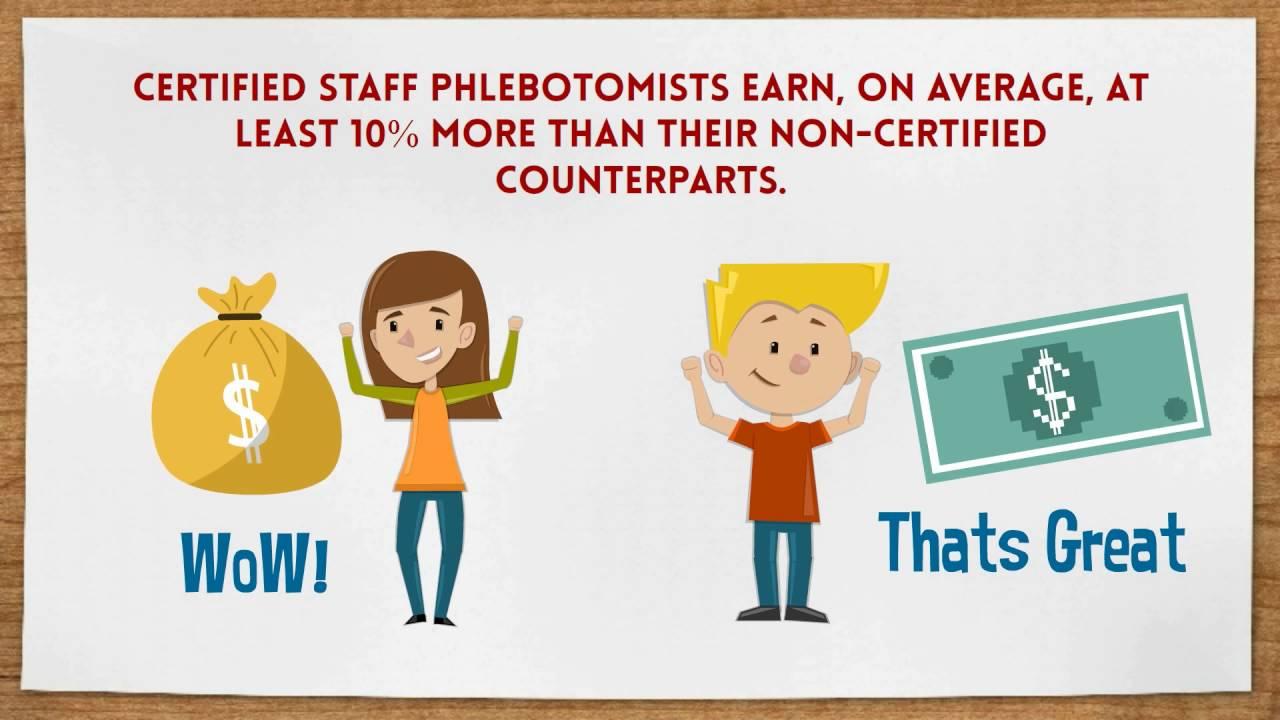 Phlebotomy tips youtube phlebotomy tips 1betcityfo Image collections