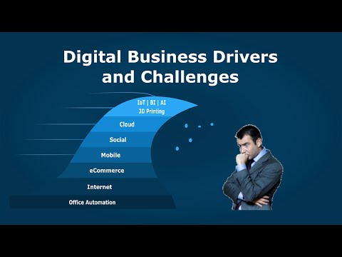 Digital Business Drivers and Challenges