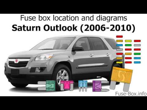 2010 Saturn Outlook Fuse Box Wiring Diagram Reference
