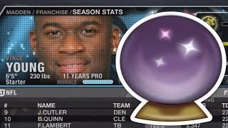 Modern Day NFL Predicted by Madden 2008