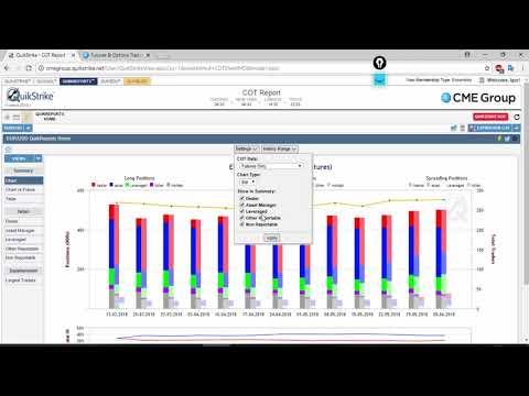 Обзор рынка Форекс по Данным с сайта CME Group от 11.06.18