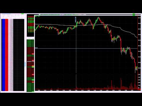 How I Trade Crude Oil – The Daytrading Room