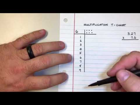 Multiplication T Chart Youtube