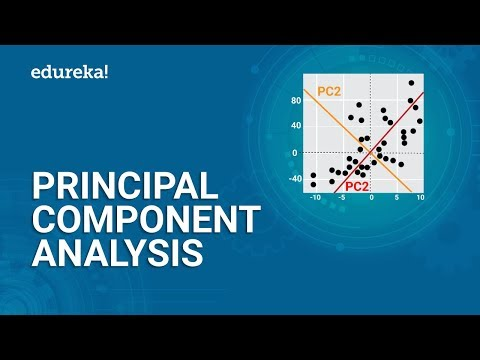 Principal Component Analysis in Python | Basics of Principle Component Analysis Explained | Edureka
