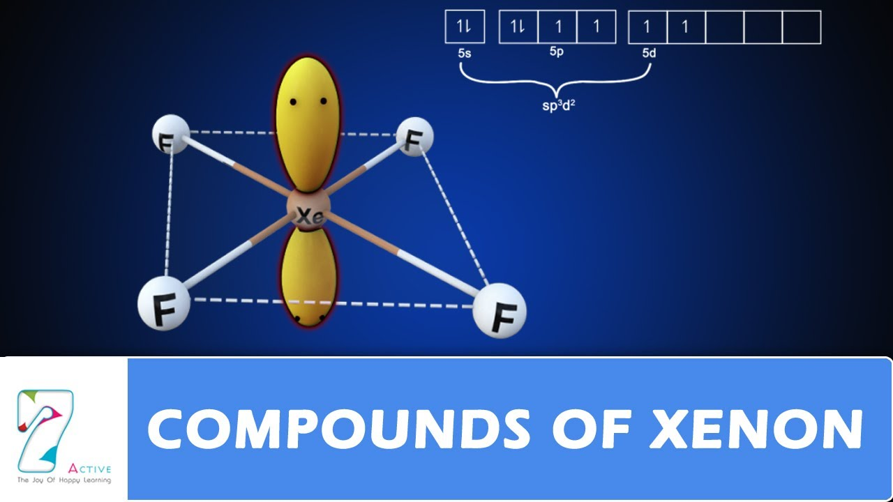 The gallery for --> Xeof2 Molecular Geometry