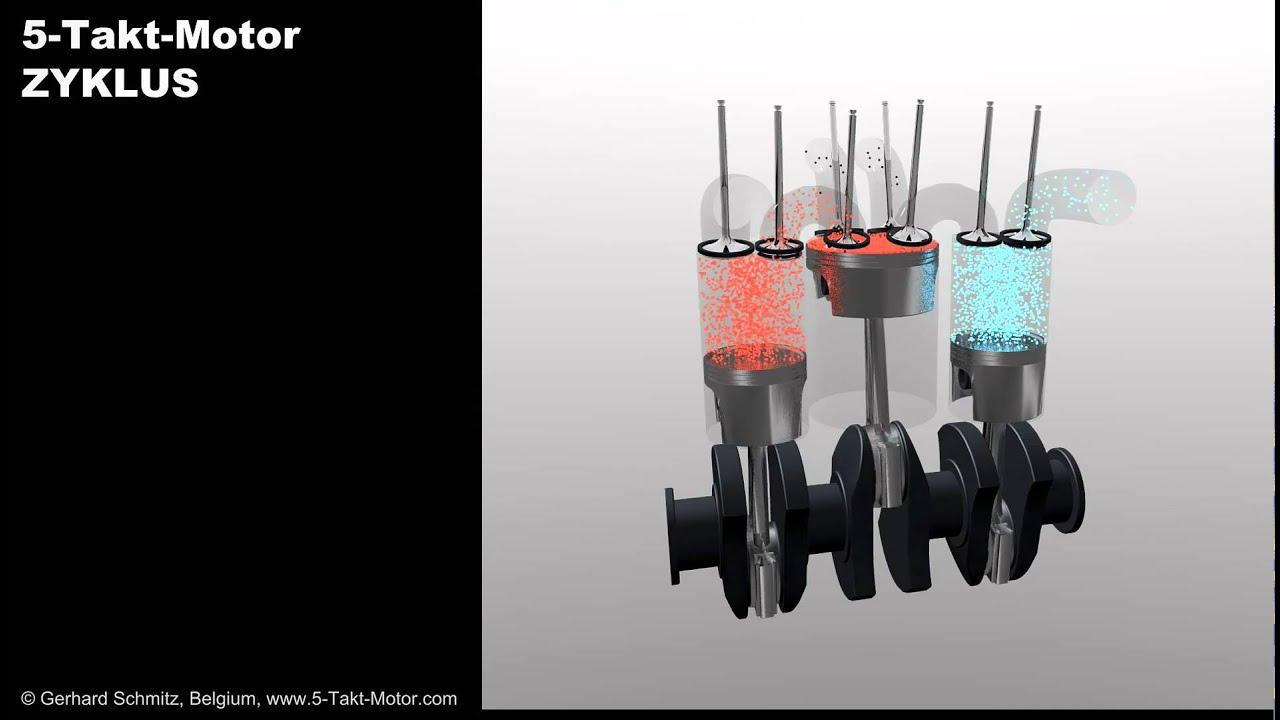 5 takt motor zyklus youtube. Black Bedroom Furniture Sets. Home Design Ideas