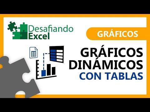 Crear GRÁFICOS DINÁMICOS con TABLAS | Gráficos en Excel #1