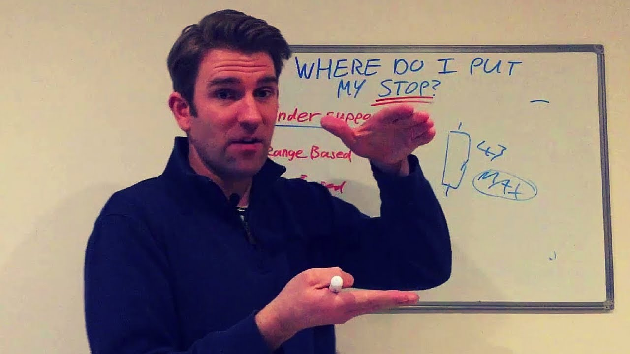 Great Tips on Where To Place Your Stop Loss!