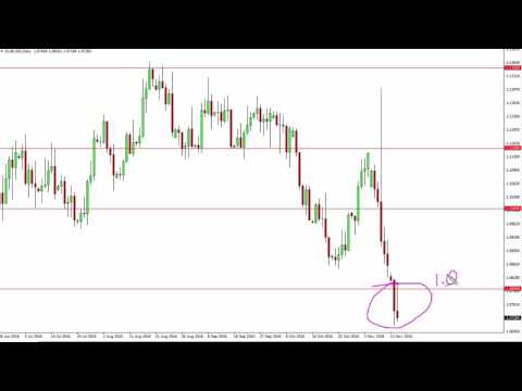 EUR/USD Technical Analysis for November 16 2016 by FXEmpire.com