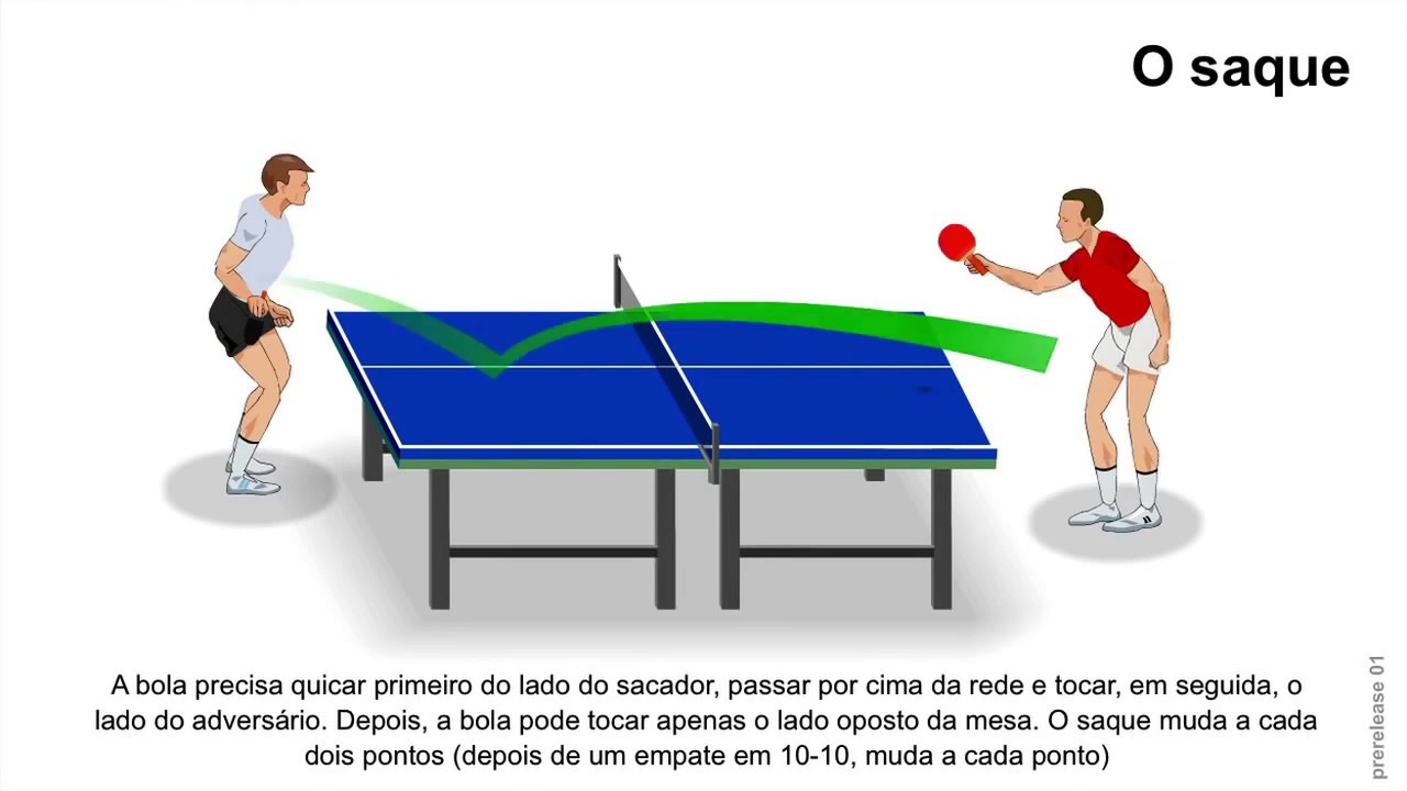 Regras do jogo t nis de mesa youtube for Mesa tenis de mesa
