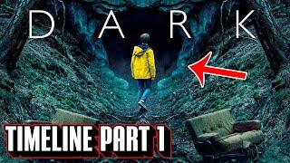 Dark Timeline   Everything in Chronological Order   Dark on Netflix