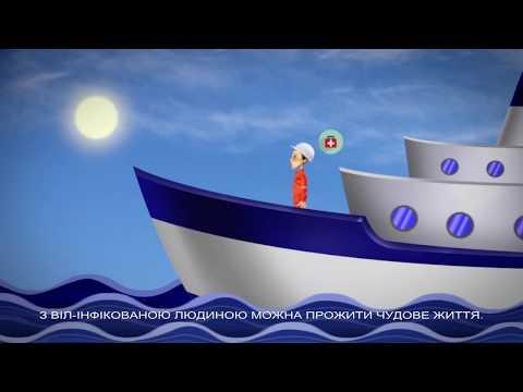 I KNOW MY STATUS - HIV/AIDS Awareness Campaign Among Seafarers (UKRAINIAN)