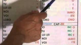 Repeat youtube video curso italiano are-ere-ire