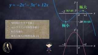 3次関数の謎を追え!ーライプニッツの発見が増減表を生み出した thumbnail
