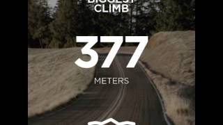 My 2014 Strava Story, here is to 2015