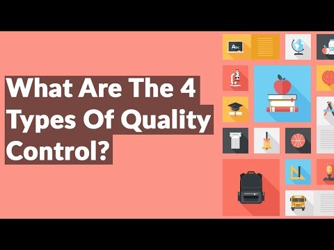 Four TYPES Of (modern) QUALITY Control