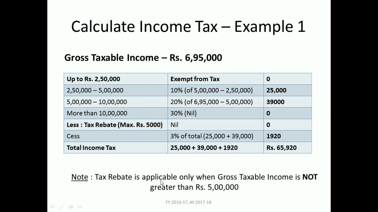 How to Calculate Income Tax FY 2016-17 | FinCalC TV - YouTube