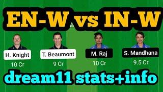 EN-W vs IN-W Dream11 Prediction|EN-W vs IN-W Dream11|EN-W vs IN-W Dream11 Team|