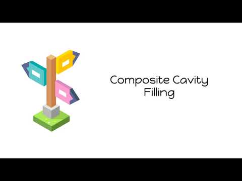 How Much Does Cavity Filling Cost   Osmin Denture Clinic
