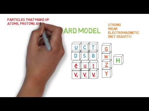 Brief Introduction to Quarks and Colour Confinement