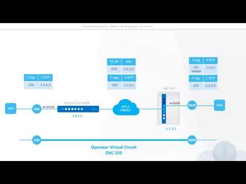 Metro Ethernet Tech Talks - Episode 1