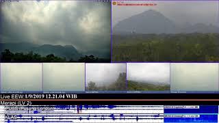 1/9/2019 - Mt Merapi TimeLapse