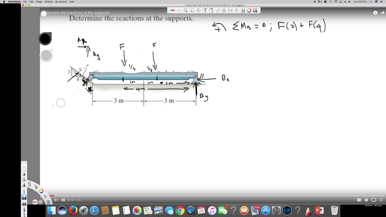 Determine the reactions at the supports - YouTube
