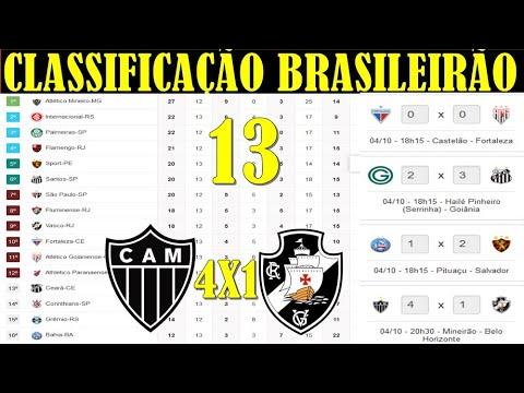 ATHLETICO-PR 0x0 CRUZEIRO   SÉRIE A   31ª RODADA   06/11/2019 from YouTube · Duration:  1 hour 49 minutes 23 seconds