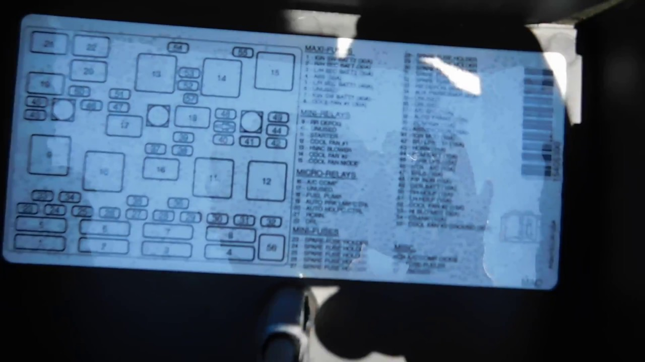 Oldsmobile Alero Fuse Box Location And Diagram on