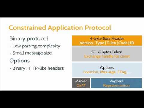 Find Your Way Through the Internet of Things Protocols Jungle with MQTT, CoAP, and Java
