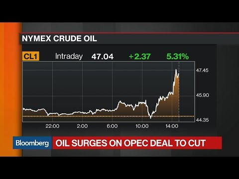 Oil Surges After OPEC Agrees on Production Cut