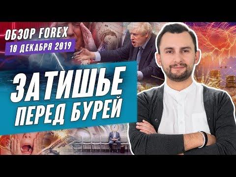 Прогноз по рынку форекс на  10.12 от Тимура Асланова