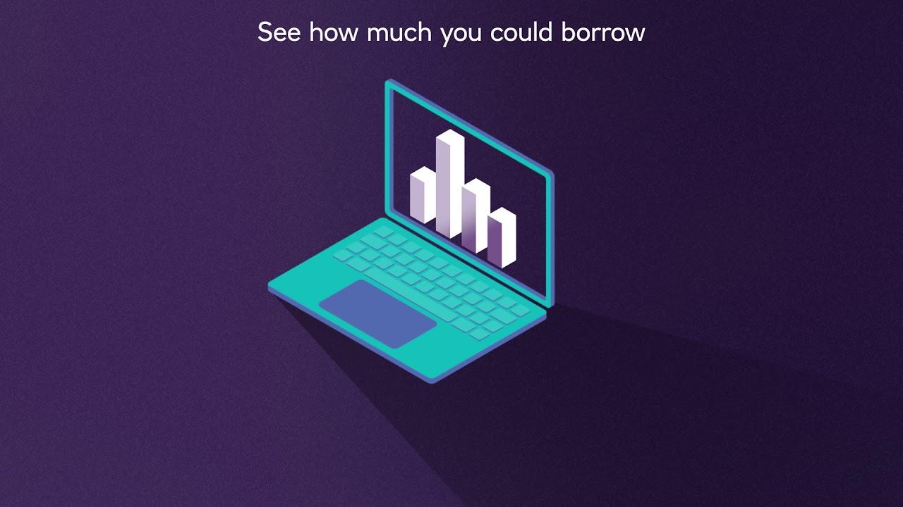 NatWest Business Lending - YouTube