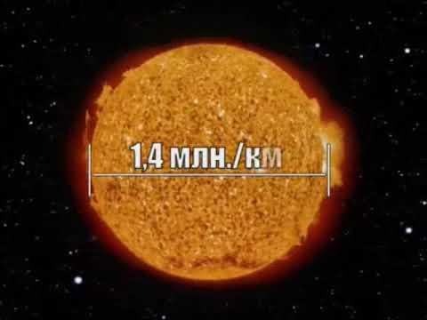 Солнце. Строение Солнца. Физические характеристики.  Природа энергии