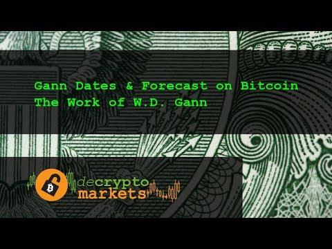 Gann Dates & Forecast on Bitcoin | The Work of W D  Gann