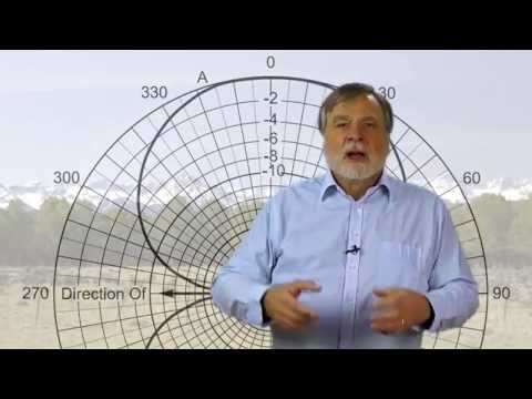 Extra Class Lesson 9.1, Basics of Antennas