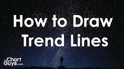 How to Draw Charts: Trend Lines for Beginners