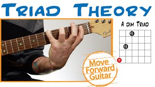 Guitar Music Theory - Major, minor, Diminished, Augmented Triads