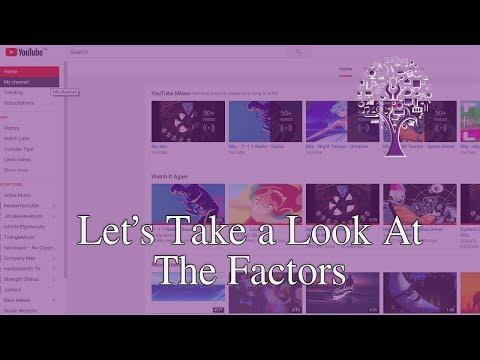 Algorithm Factors Revealed By Youtube!