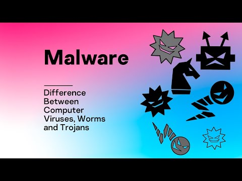 Difference Between Viruses, Worms, Malware, Trojans, Ransomware, and Spyware